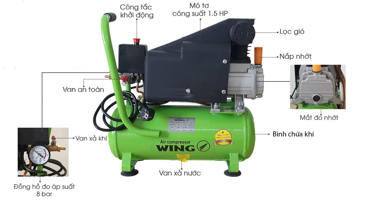 Cấu tạo máy nén khí mini